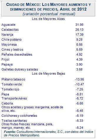 inflacion abril2