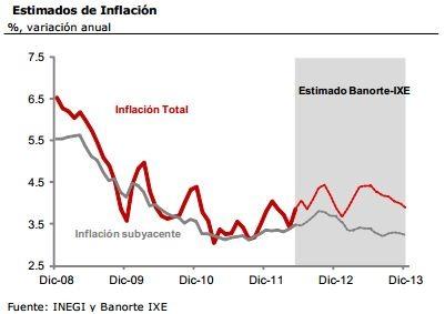 inflacion junio