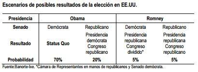 elecciones eu3