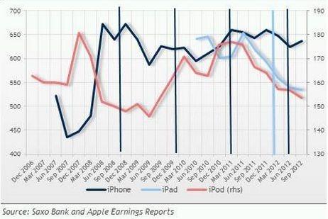 saxo apple1