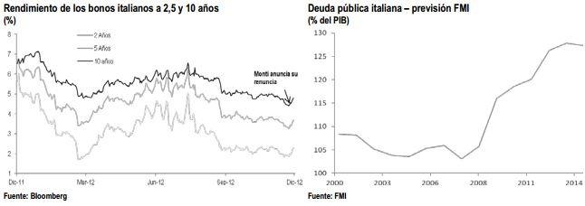 grafica italia
