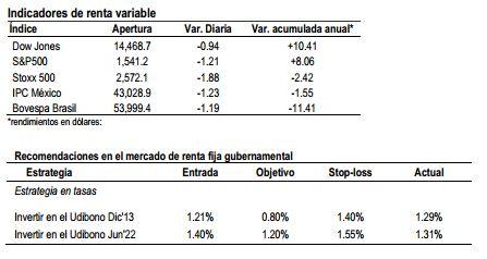 mercado laboral_eu2