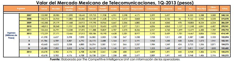 telecom may_1