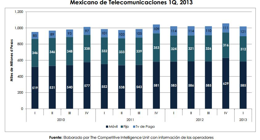 telecom may_2