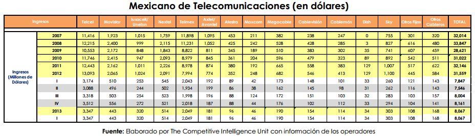 telecom may_3