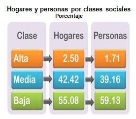 clasemedia1