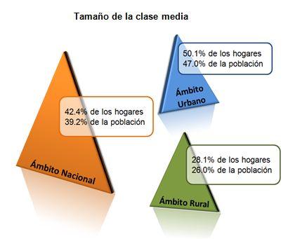 clasemedia2