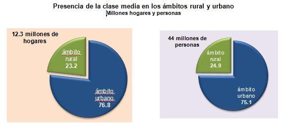 clasemedia3
