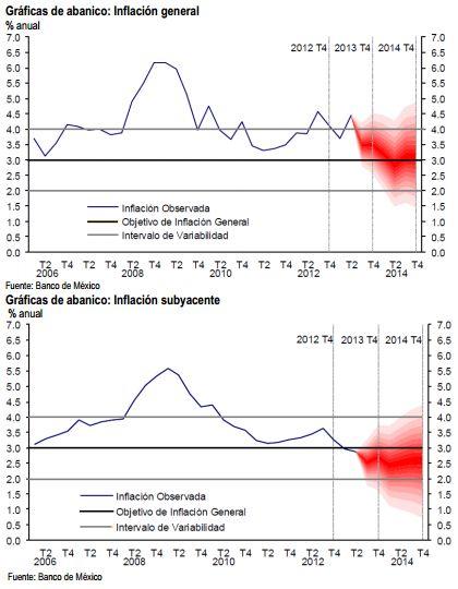 inflacion gen_agosto