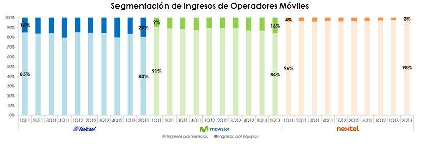 ingresos opradoras_agosto