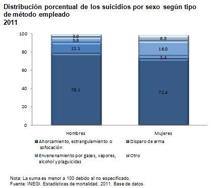 suicidios5