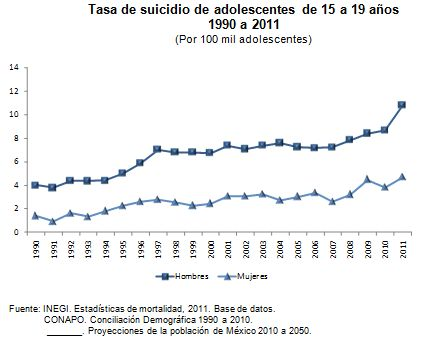suicidios6
