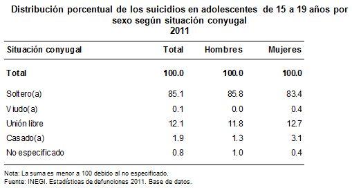 suicidios8