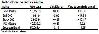 renta variable1