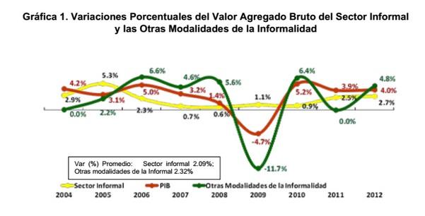 economia inf 2