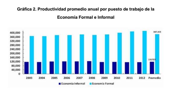 economia inf 3