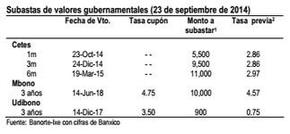 inflacion sep3 14