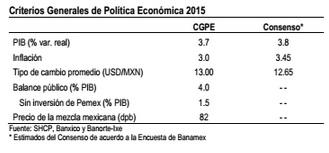 politica eco1 2015
