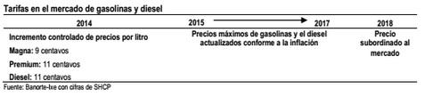 politica eco3 2015