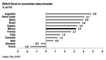 PIB 1 enero 2015