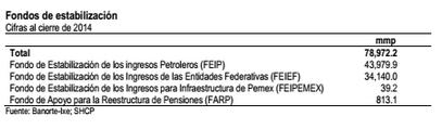 PIB 3 enero 2015