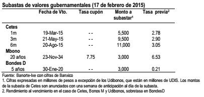 economia inf feb3 2015