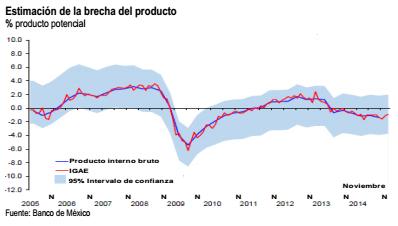 economia inf feb4 2015