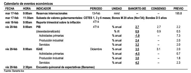economia inf feb 2015